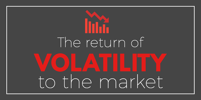 volatility-in-market.png